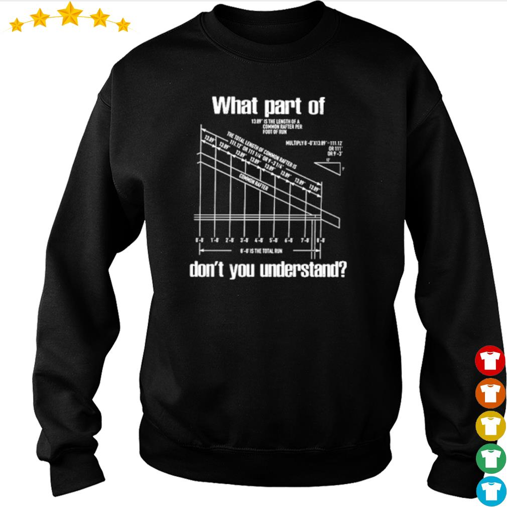 Capenter's Square what part of don't you understand s sweater